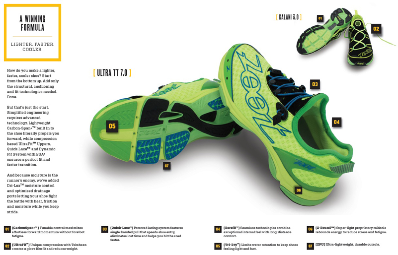 Lighter, Faster, Cooler - The triathlon shoes for you2