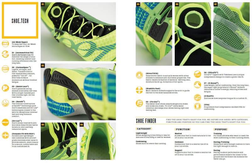 Lighter, Faster, Cooler - The triathlon shoes for you3